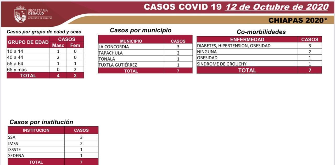 6675 casos_563 decesos_COVID-19.jpg