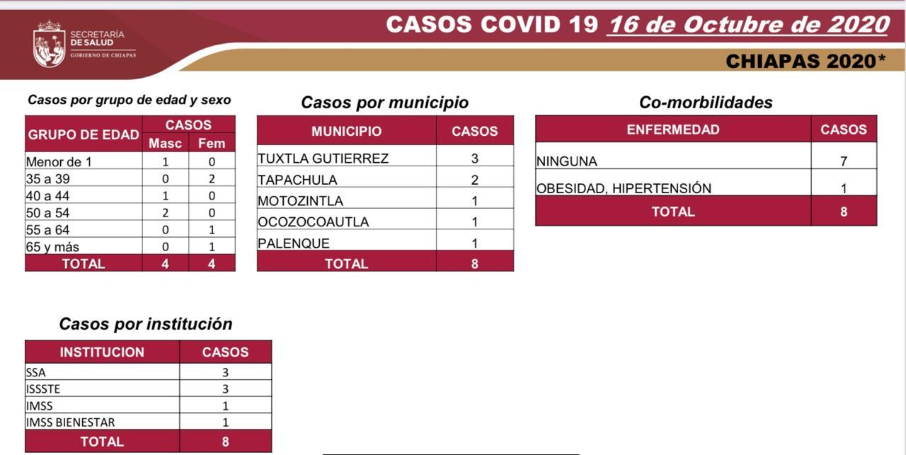 6709 casos_COVID-19.jpg