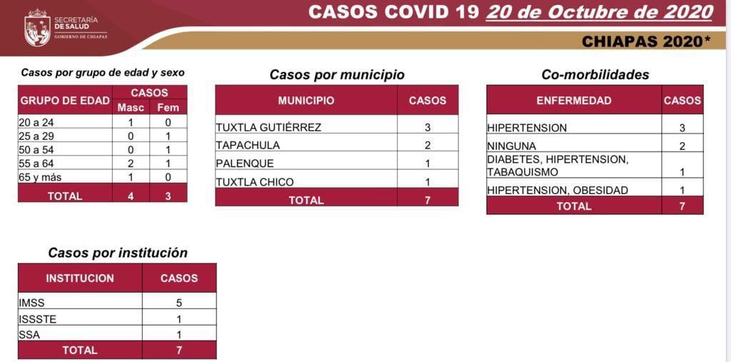 6739 casos_COVID-19.jpg