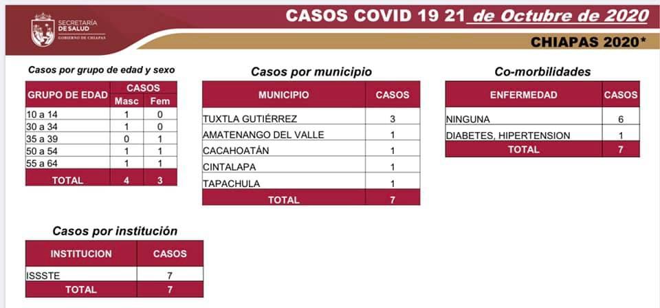 6746 casos_COVID-19.jpg