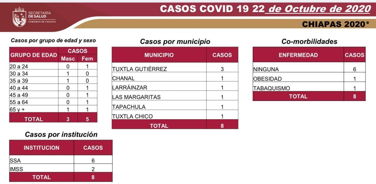 6754 casos_566 decesos_COVID-19.jpg