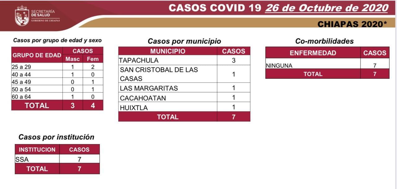 6782 casos_566 decesos_COVID-19.jpg