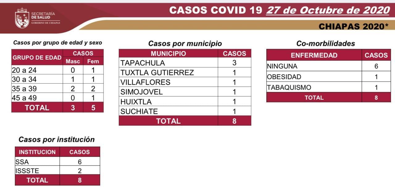 6790 casos_COVID-19.jpg