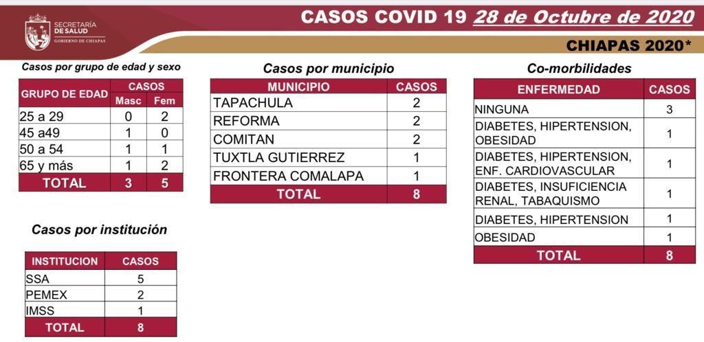 6798 casos_COVID-19.jpg