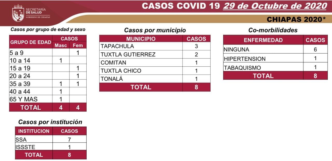 6806 casos_COVID-19.jpg