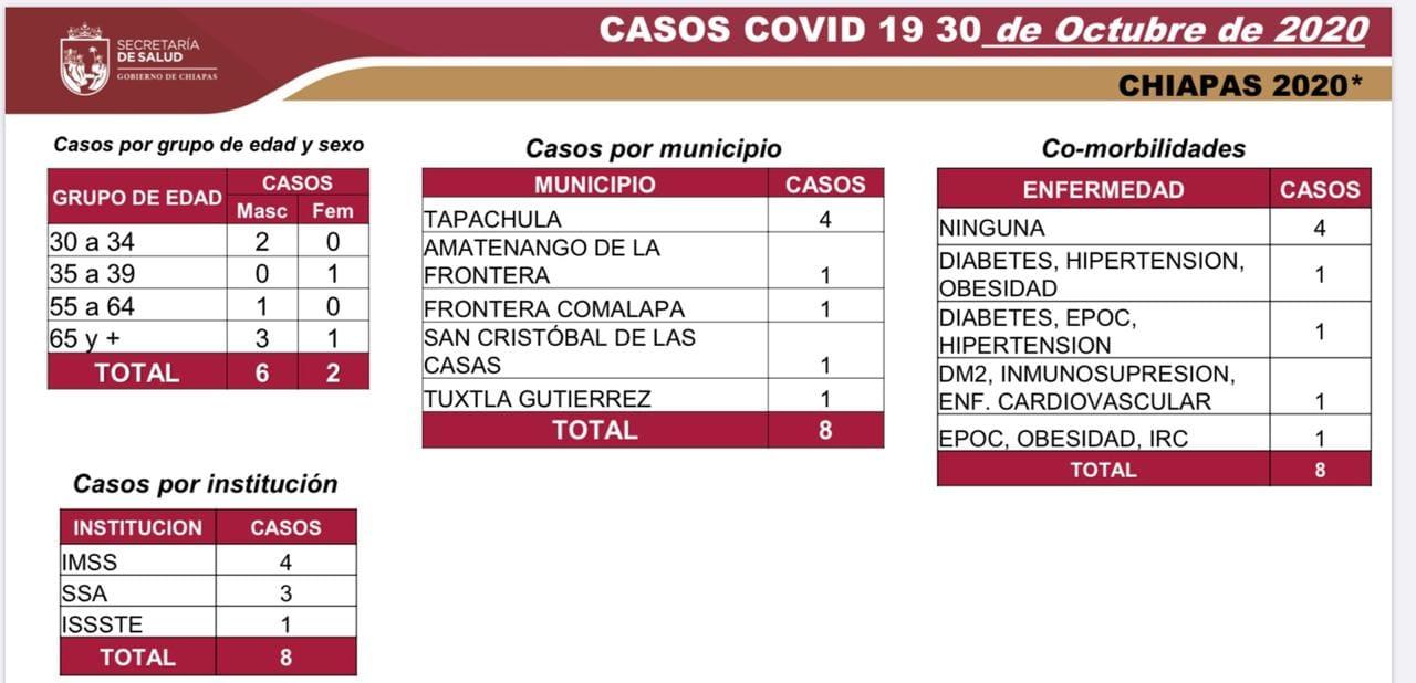 6814 casos_COVID-19.jpg