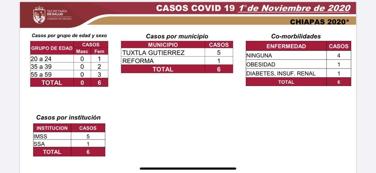 6827 casos_COVID-19.jpg