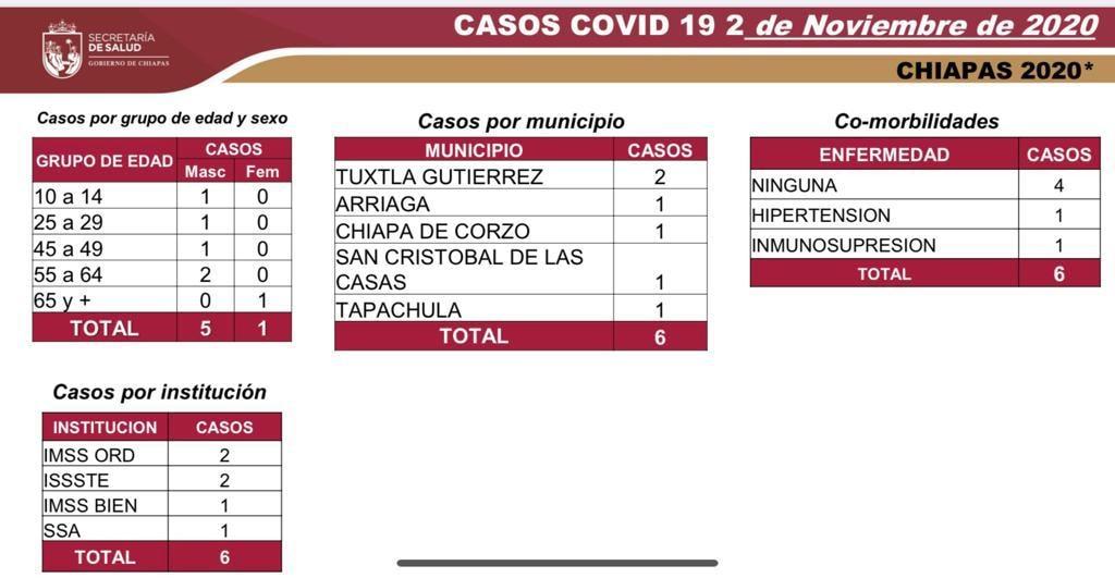 6833 casos_COVID-19.jpg