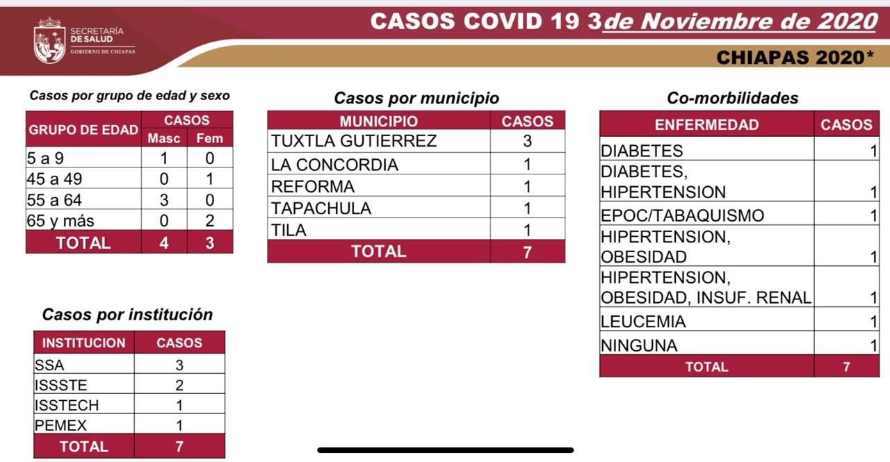 6840 casos_COVID-19.jpg