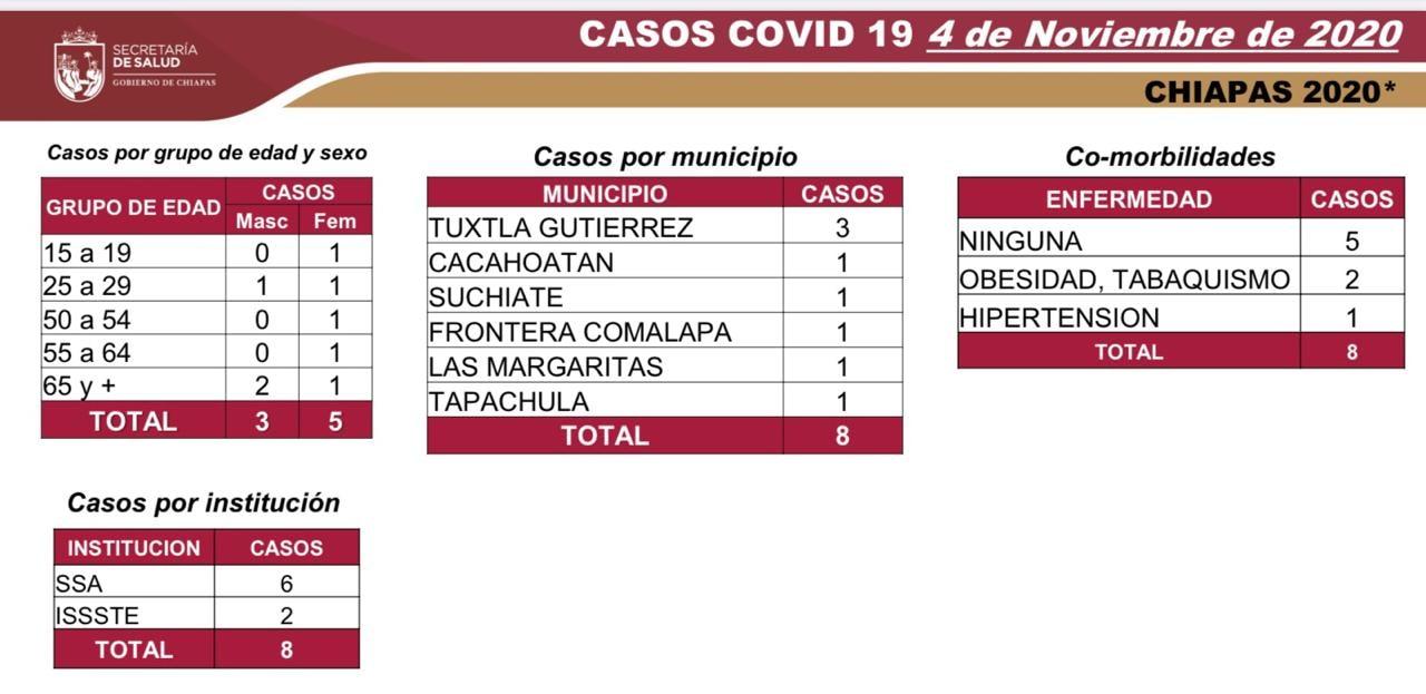6848 casos_COVID-19.jpg