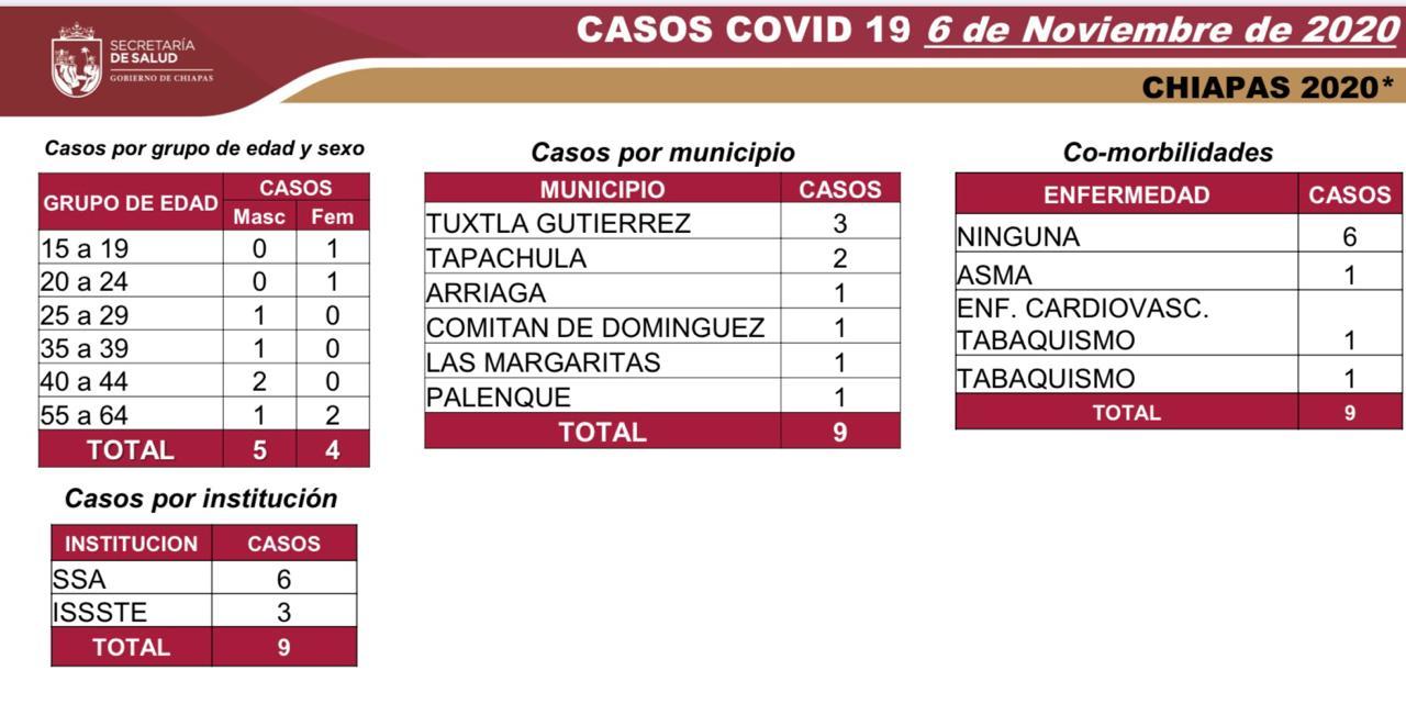 6865 casos_COVID-19.jpg