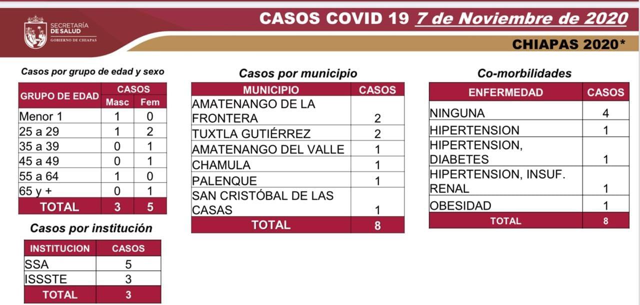 6873 casos_COVID-19.jpg