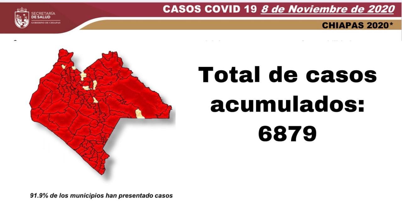 6879 casos_COVID-19.jpg