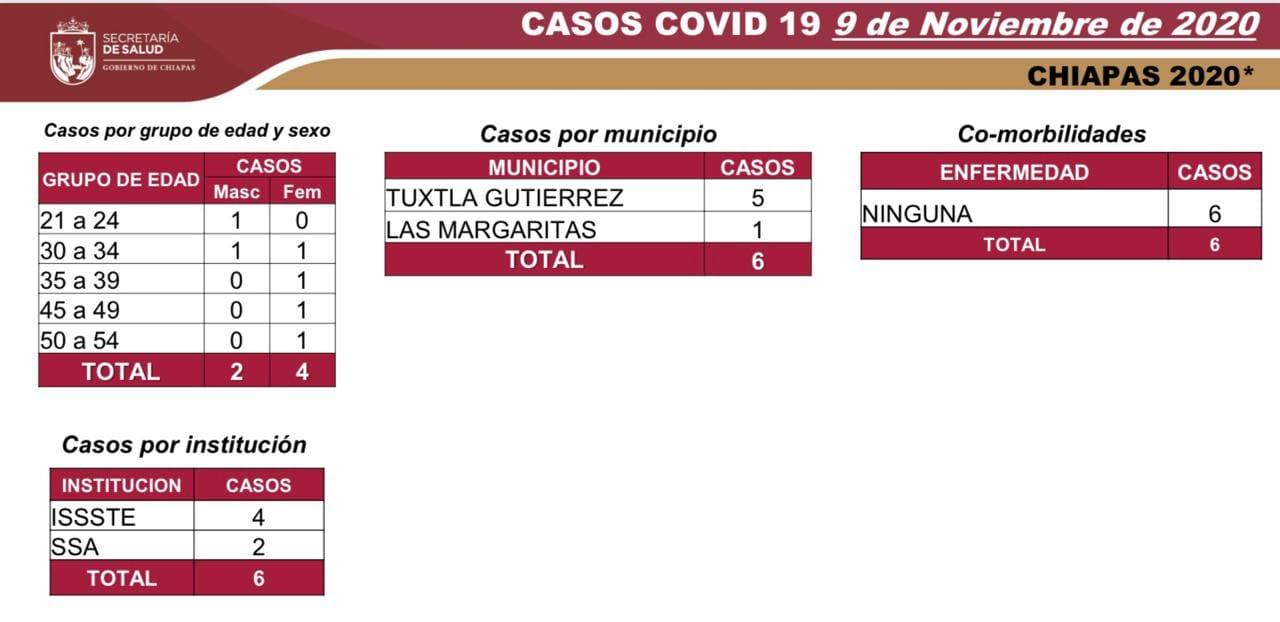 6885 casos_COVID-19.jpg