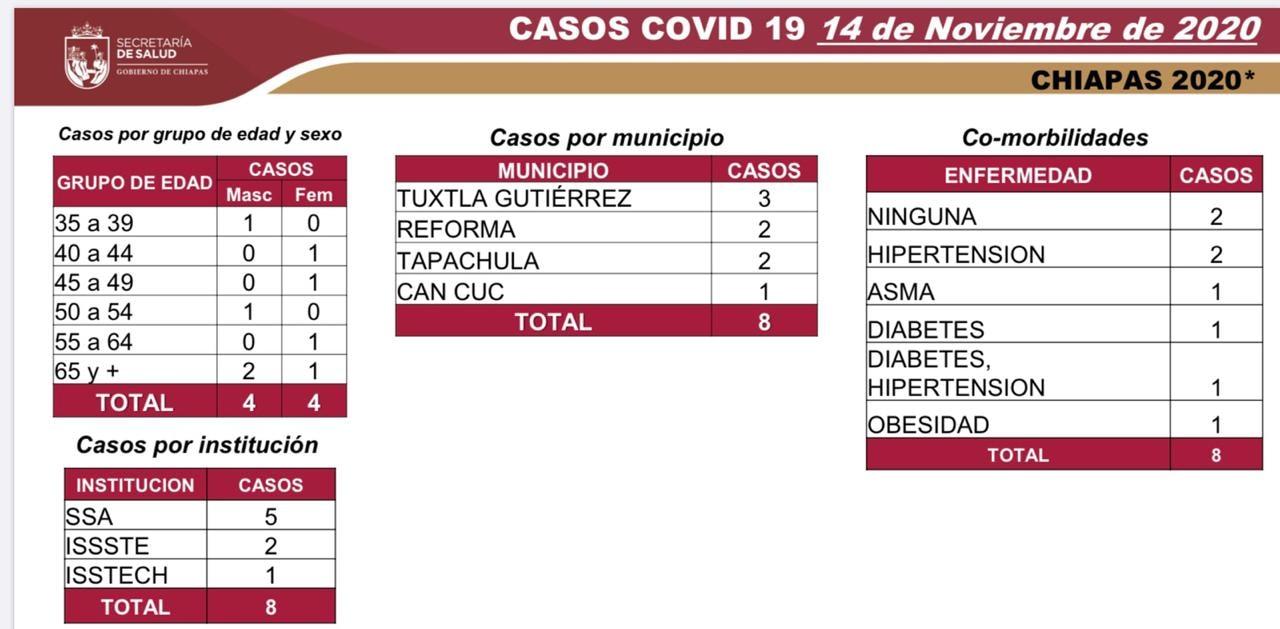 6923 casos_COVID-19.jpg