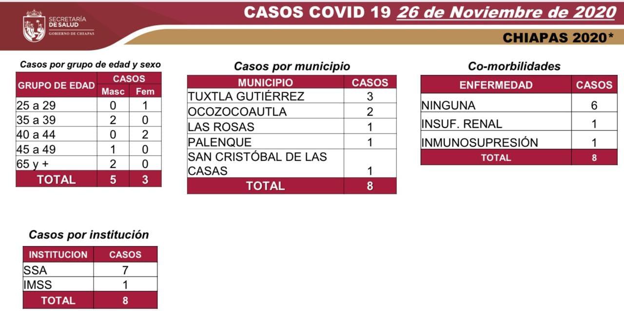 7 mil 10 casos_COVID-19.jpg
