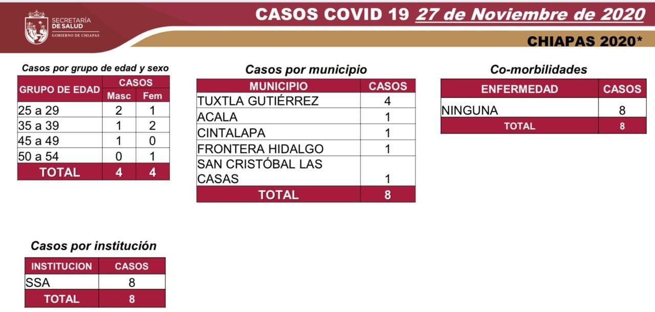7 mil 18 casos_COVID-19.jpg
