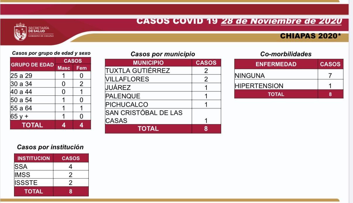 7 mil 26 casos_COVID-19.jpg