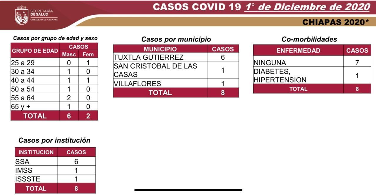 7 mil 50 casos_COVID-19.jpg