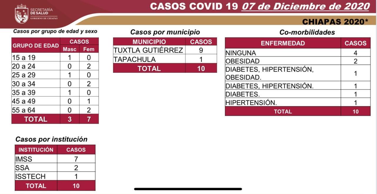 7 mil 107 casos_COVID-19.jpg