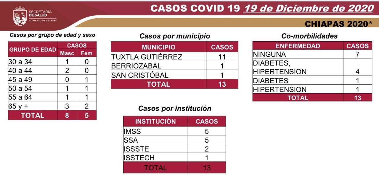 7250 casos_575 decesos_COVID-19.jpg