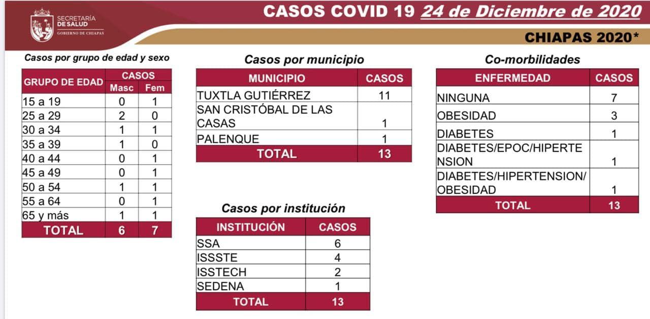 7 mil 317 casos_COVID-19.jpg