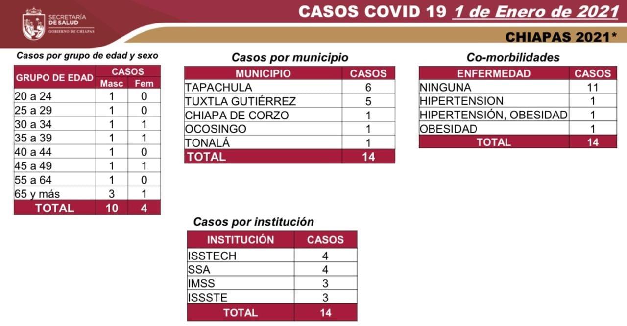 7 mil 425 casos_covid-19.jpg