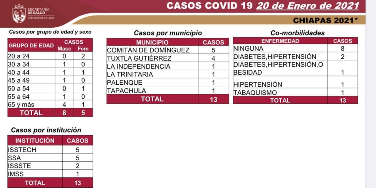 7 mil 689 casos_614 decesos_COVID-19.jpg