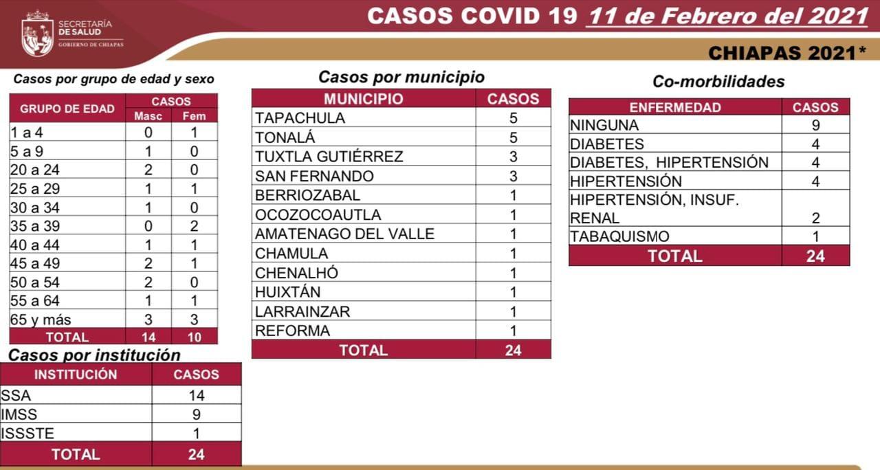 8 mil 172 casos_708 decesos_COVID-19.jpg