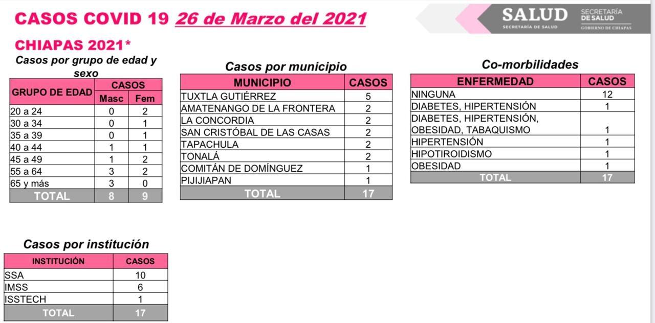 Se amplía a abril suspensión de labores en servicio público de Chiapas.jpg